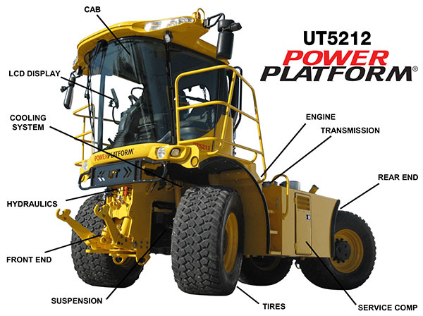 UT5212 POWERPLATFORM Features